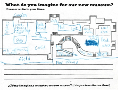 ... Based On The Architectsu0027 Sketches, Kids Imagined How The Space Inside  Of The Museum ...